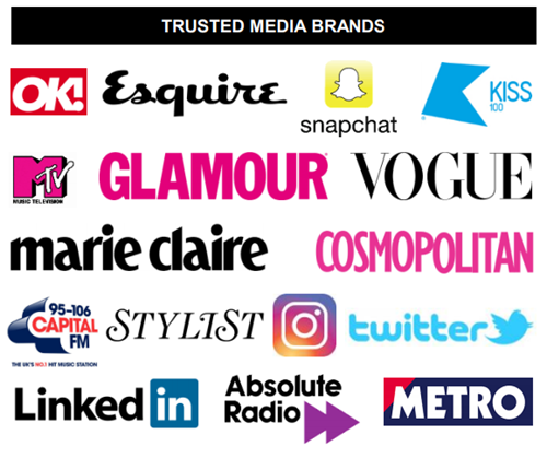 Fashionista Trusted Media brands
